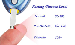 Fasting Blood Glucose For Diabetes: Why Is It Important?