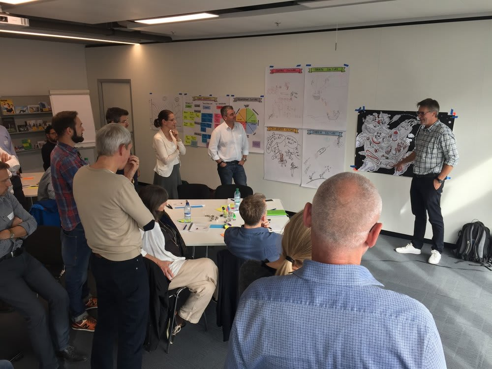 Awareness Workshop: Agile Leader & Organization (inkl. CAL-E)
