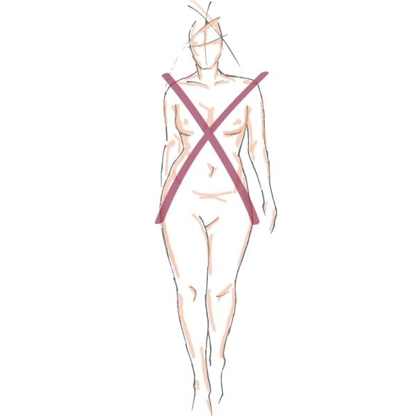 Grafik vom Figurtyp X