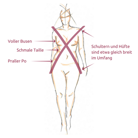 Figurtyp X Wundercurves