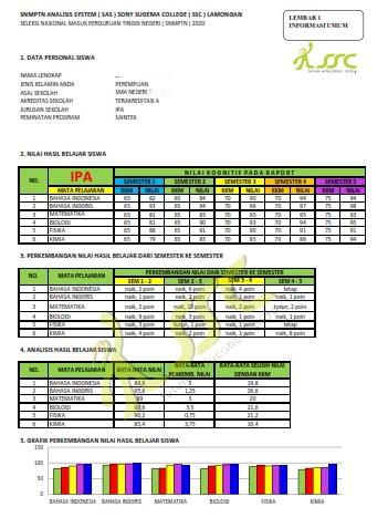 analisis01