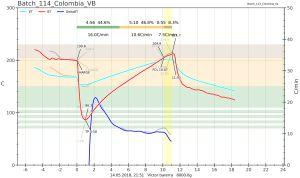 Batch_114_Colombia_VB_18-05-14_2151.pdf