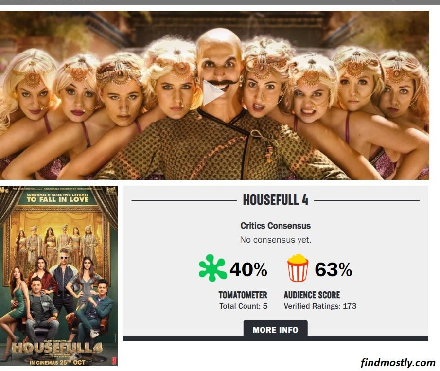 Housefull 4 movie download in hd-tamilrockers