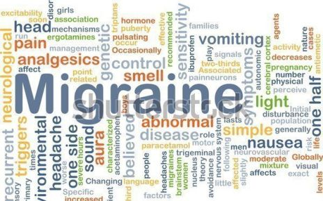 Migraine Headaches: Cause-Types and Remedies