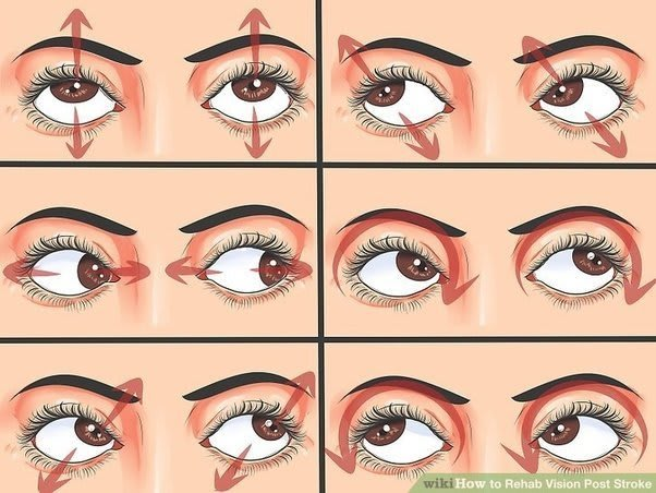 How to increase your Eyepower easily