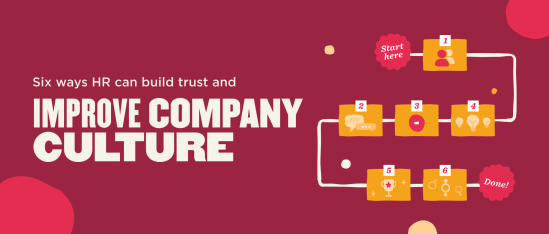 Six ways HR can build trust and improve company culture - Six-ways-HR-can-build-trust-and-improve-company-culture-_-Global-image.png