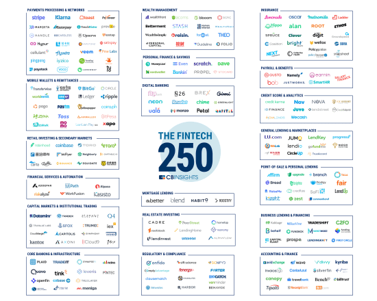 Hibob named in FinTech 250 - cb-insights.png