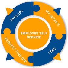 Employee Self Service - ERP modules (ESS)
