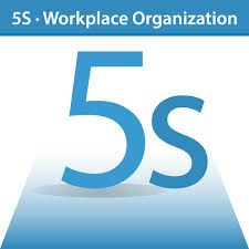 5-S concept and implementation at workplace