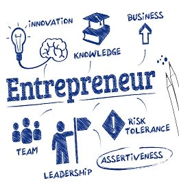 Entrepreneurship & Rapid business prototyping