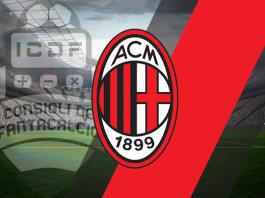Guida asta fantacalcio 2019 Milan