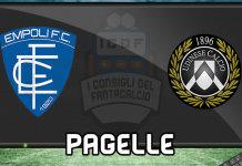 Empoli Udinese Pagelle @ ICDF
