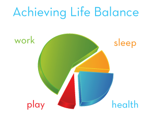 disAbility Management, health management solutions, work, play, sleep, health