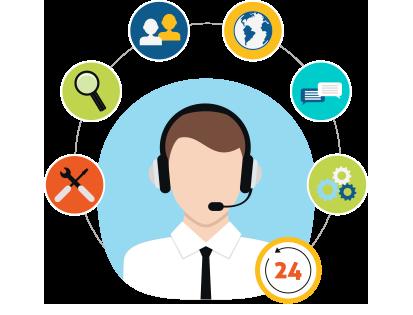 Ways to motivate phone operators