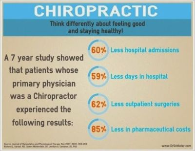 chiropractic,no drugs, healthy,adjustments