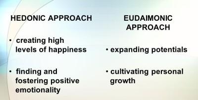 Hedonic Happiness, Eudaimonic Happiness