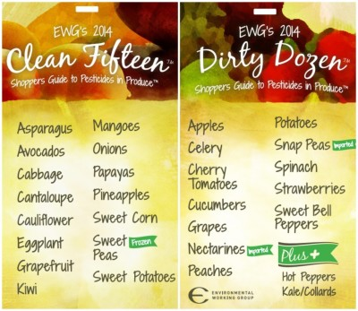 clean Fifteen, dirty dozen, chart, organic vs. non-organic