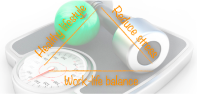 healthy lifestyle, disability management, occupational health