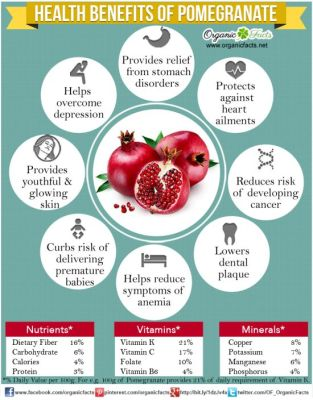 Top 5 Reasons You Should be Eating Pomegranates