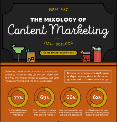 Mixology of Content Marketing, Klusster, I Am I Can