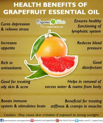 Health Benefits of Grapefruit Essential Oil