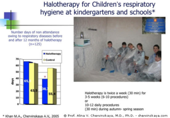 halotherapy for children's respiratory hygiene at kindergartens and schools
