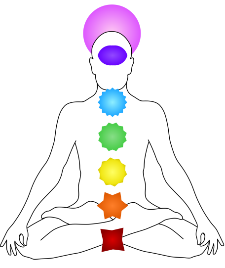 chakra, seat of ancient wisdom, root chakra, ground and share your wisdom