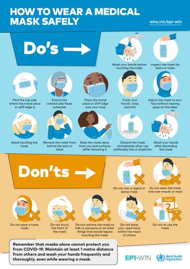 Longevity Wellness & PPE