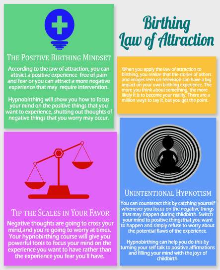 Birthing Law of Attraction
