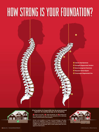 Structural Chiropractic; Is It Right For You?