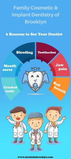 Broken, Cracked Tooth Repair