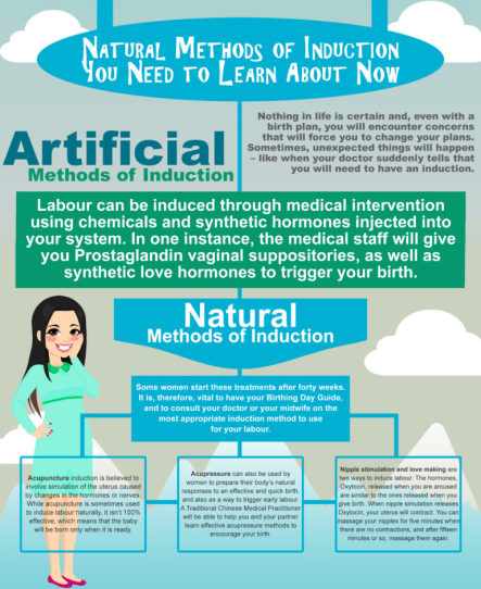 Natural Methods of Induction You Need to Learn About Now