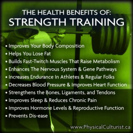 strength training, benefits