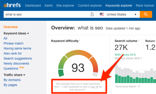Check Out These Best SEO Tools for 2019