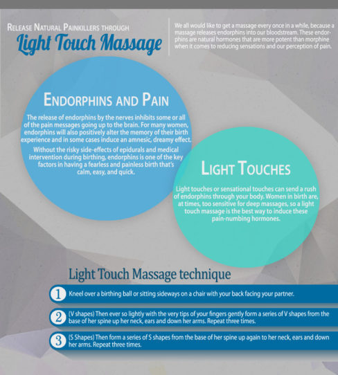 Release Your Natural Painkillers Through the Light Touch Massage