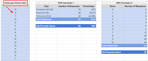Calculate NPS using Excel