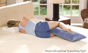 Pelvic support, Knee Pillow, rotation