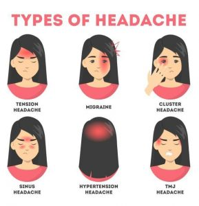 How can kinesiology tape help relieve headaches and migraines