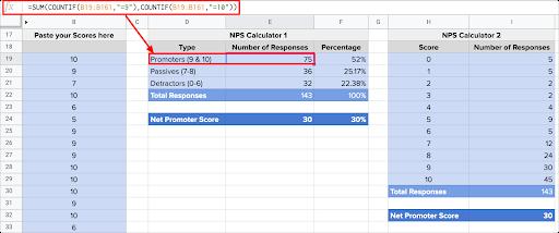 NPS Calculation