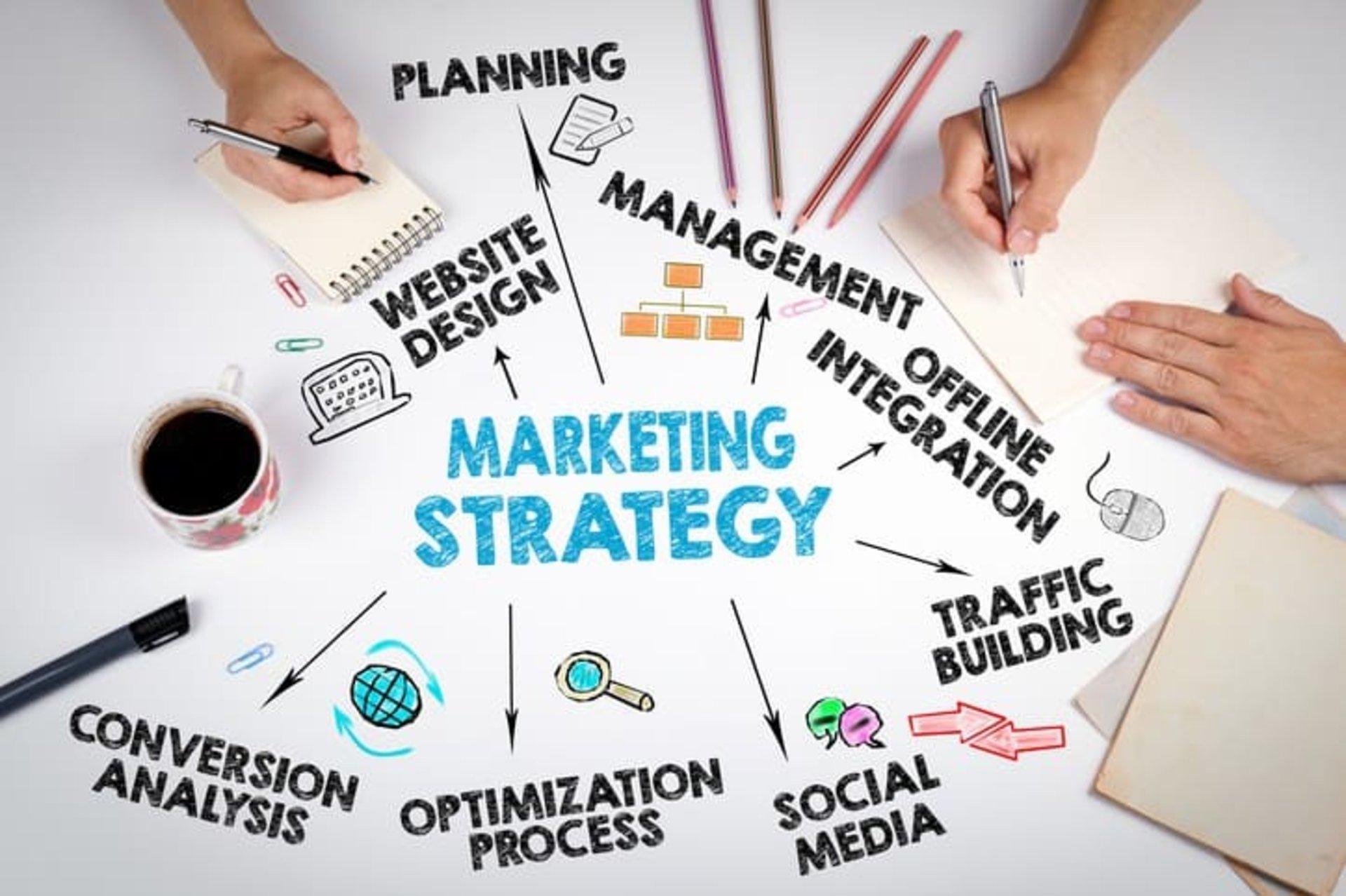 cryptocurrail marketing strategija