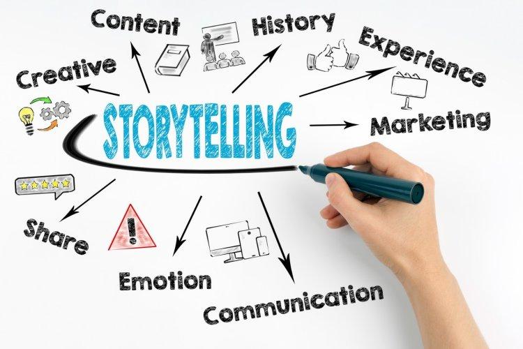 storytelling, marketing , communication