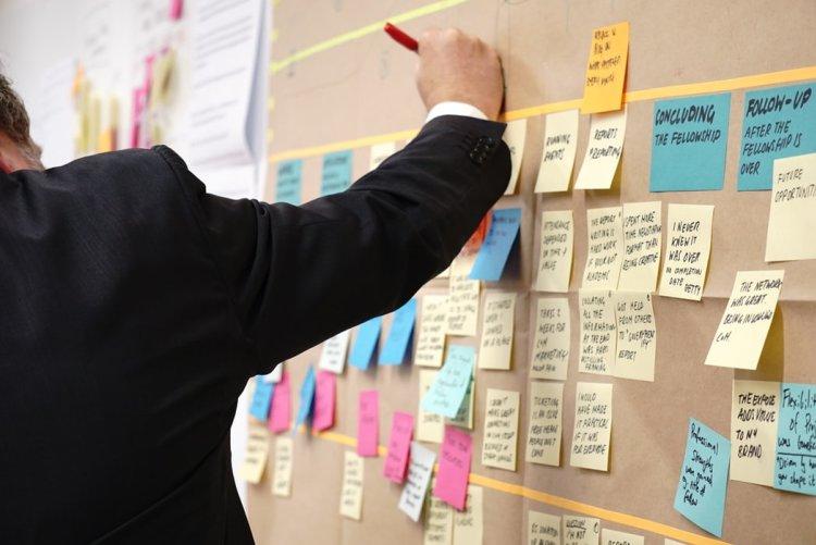 Centralized Management, Management, task, task board