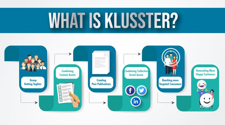 Klusster for Marketers