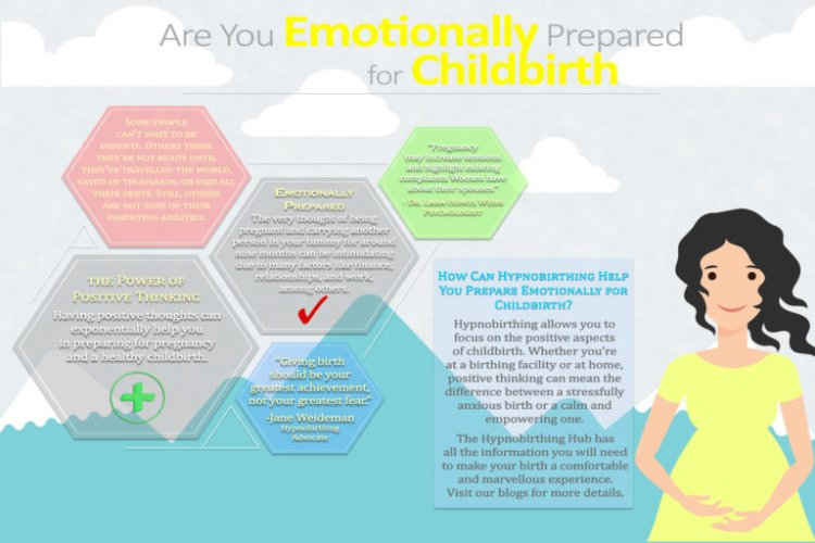 Are You Emotionally Prepared for Childbirth?
