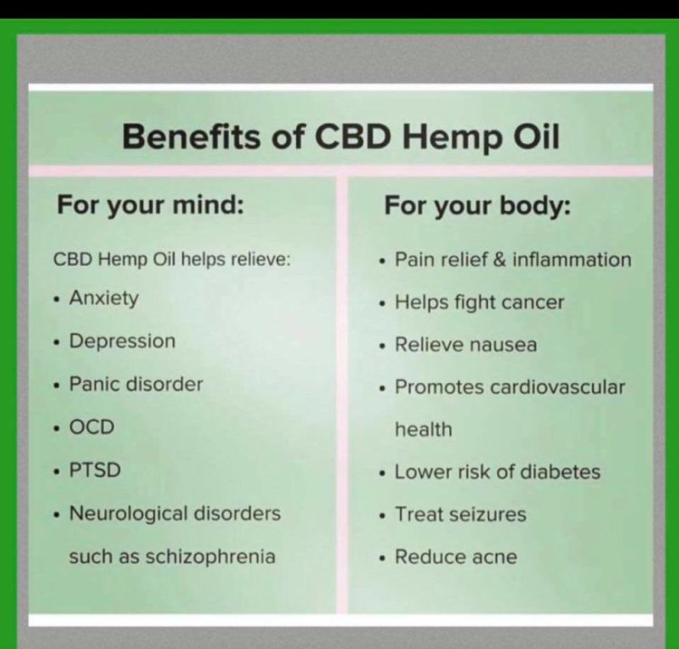 CBD Oil 100% Natural