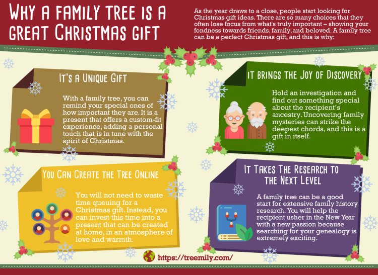 Family Tree as a Perfect Christmas Gift