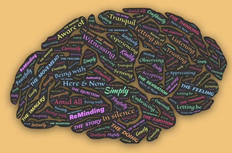 mindset, self image, weight loss, lose weight, emotional wellness