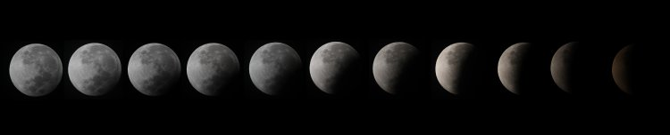 moon phase, western astrology, stan dynak, astroinsights
