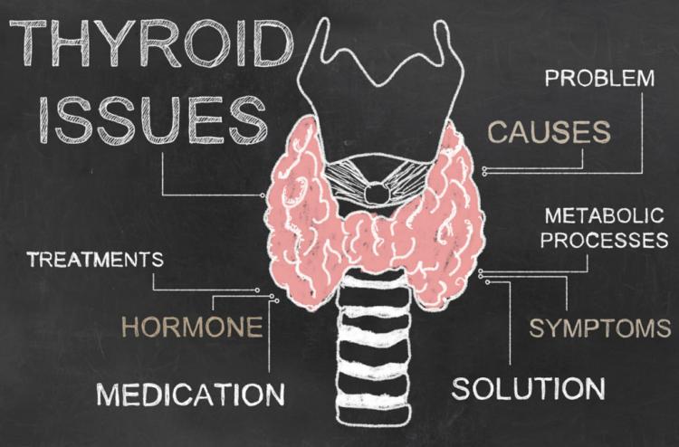 thyroid issues, thyroid disease, thyroid symptoms