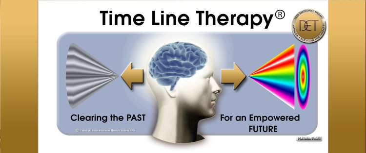 Inspired Outcomes. Time Line Therapy